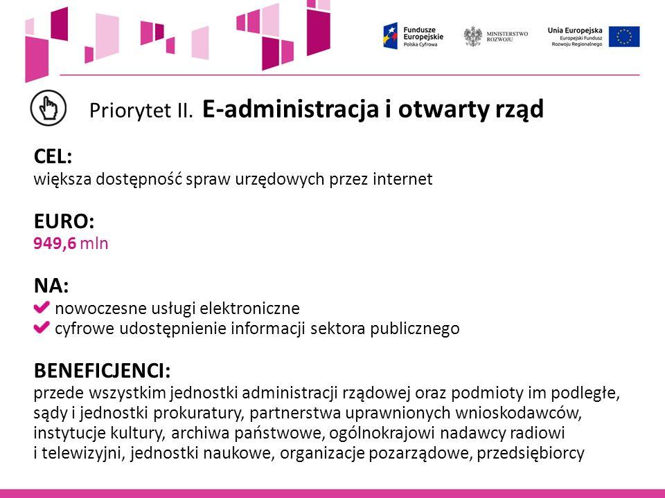 Priorytet II. E-administracja i otwarty rząd CEL: większa dostępność spraw urzędowych przez internet EURO: 949,6 mln NA: nowoczesne usługi elektronicz
