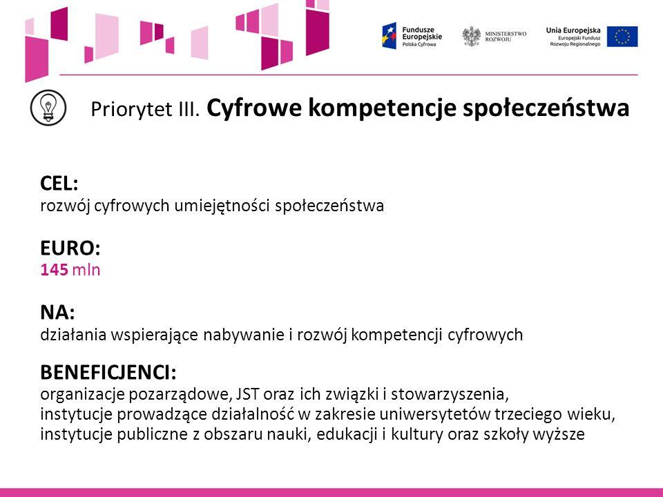 Priorytet III. Cyfrowe kompetencje społeczeństwa CEL: rozwój cyfrowych umiejętności społeczeństwa EURO: 145 mln NA: działania wspierające nabywanie i