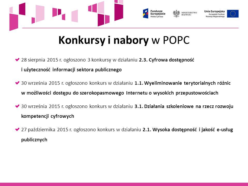 Konkursy i nabory w POPC 28 sierpnia 2015 r. ogłoszono 3 konkursy w działaniu 2.3. Cyfrowa dostępność i użyteczność informacji sektora publicznego 30
