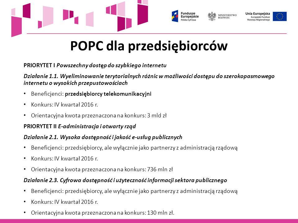 POPC dla przedsiębiorców PRIORYTET I Powszechny dostęp do szybkiego internetu Działanie 1.1. Wyeliminowanie terytorialnych różnic w możliwości dostępu