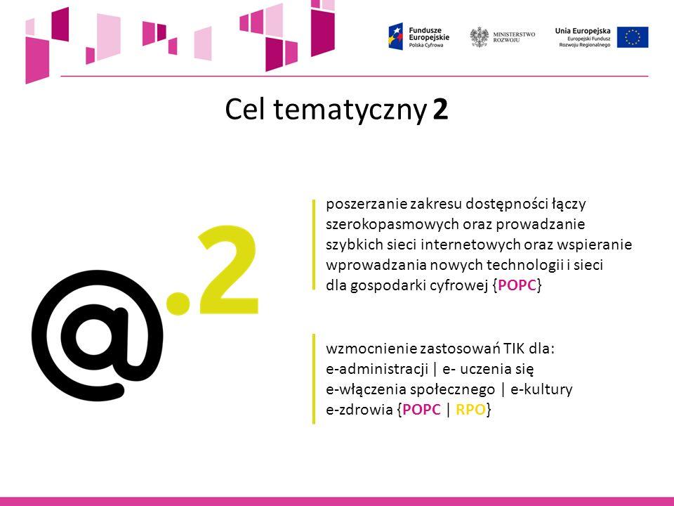 Cel tematyczny 2 wzmocnienie zastosowań TIK dla: e-administracji   e- uczenia się e-włączenia społecznego   e-kultury e-zdrowia {POPC   RPO} poszerzan
