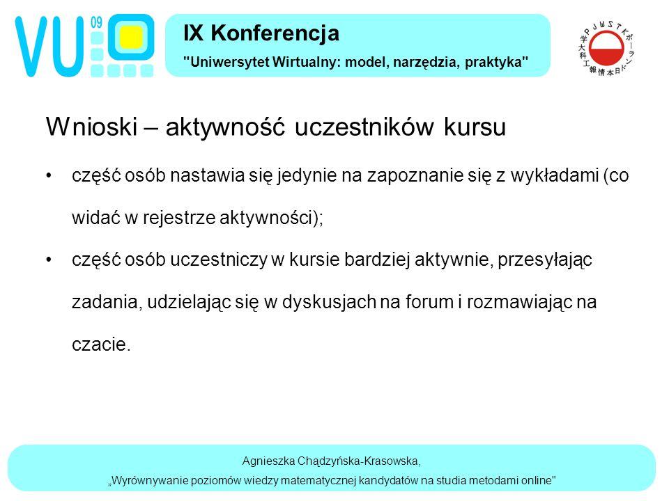 """Agnieszka Chądzyńska-Krasowska, """"Wyrównywanie poziomów wiedzy matematycznej kandydatów na studia metodami online Wnioski – aktywność uczestników kursu część osób nastawia się jedynie na zapoznanie się z wykładami (co widać w rejestrze aktywności); część osób uczestniczy w kursie bardziej aktywnie, przesyłając zadania, udzielając się w dyskusjach na forum i rozmawiając na czacie."""