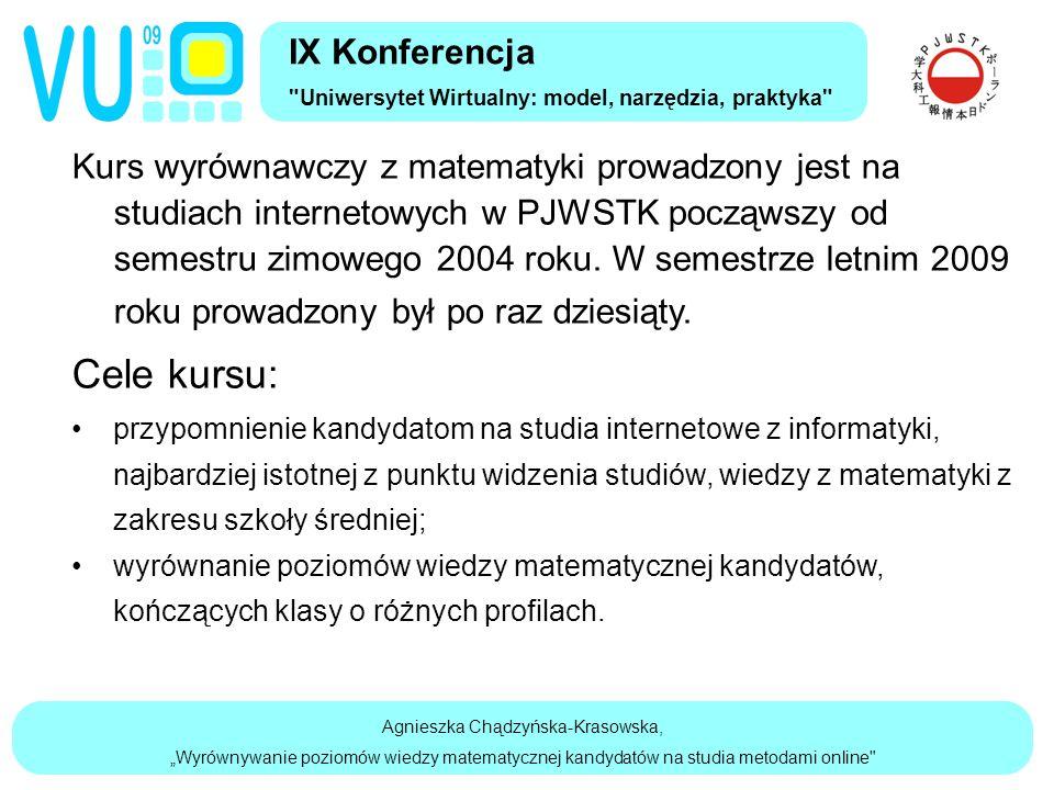 """Agnieszka Chądzyńska-Krasowska, """"Wyrównywanie poziomów wiedzy matematycznej kandydatów na studia metodami online Kurs wyrównawczy z matematyki prowadzony jest na studiach internetowych w PJWSTK począwszy od semestru zimowego 2004 roku."""
