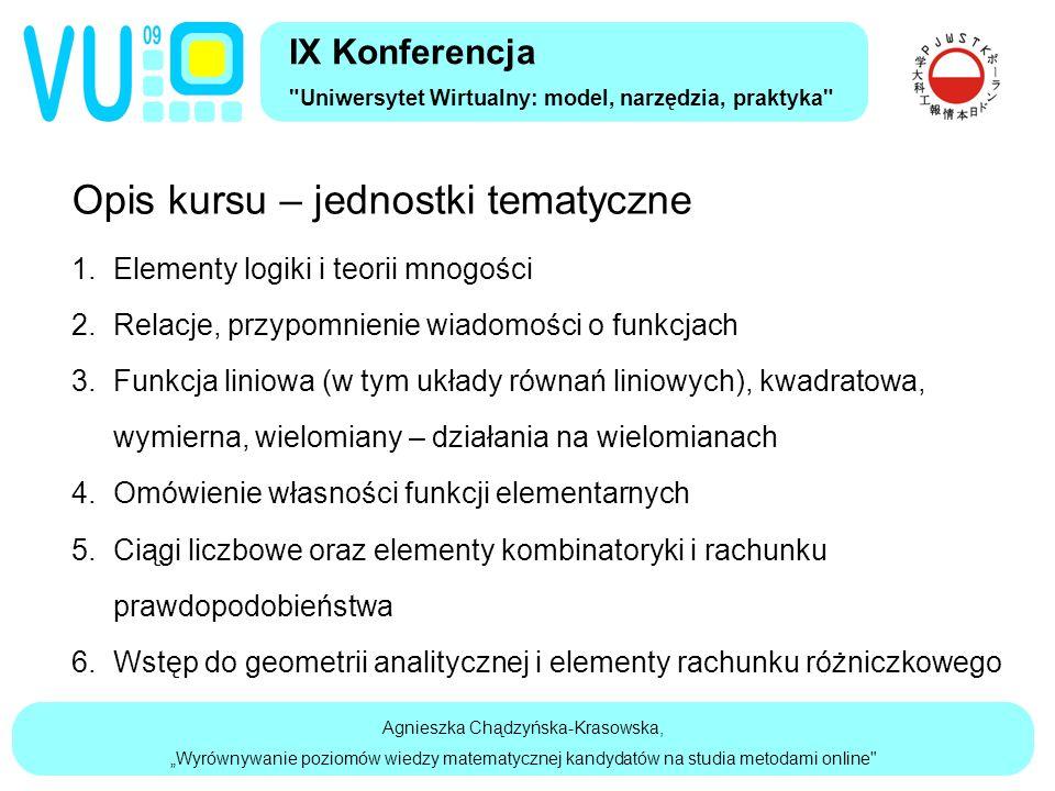 """Agnieszka Chądzyńska-Krasowska, """"Wyrównywanie poziomów wiedzy matematycznej kandydatów na studia metodami online Opis kursu – jednostki tematyczne 1.Elementy logiki i teorii mnogości 2.Relacje, przypomnienie wiadomości o funkcjach 3.Funkcja liniowa (w tym układy równań liniowych), kwadratowa, wymierna, wielomiany – działania na wielomianach 4.Omówienie własności funkcji elementarnych 5.Ciągi liczbowe oraz elementy kombinatoryki i rachunku prawdopodobieństwa 6.Wstęp do geometrii analitycznej i elementy rachunku różniczkowego IX Konferencja Uniwersytet Wirtualny: model, narzędzia, praktyka"""