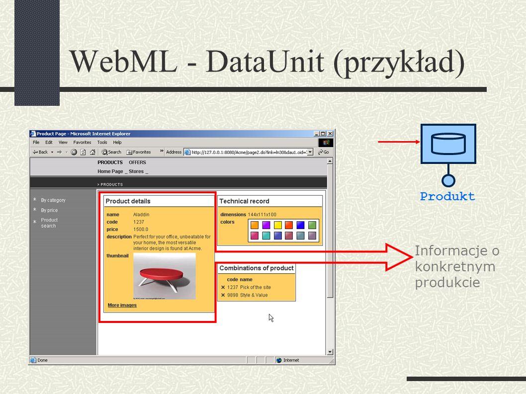 WebML - DataUnit (przykład) Informacje o konkretnym produkcie Produkt