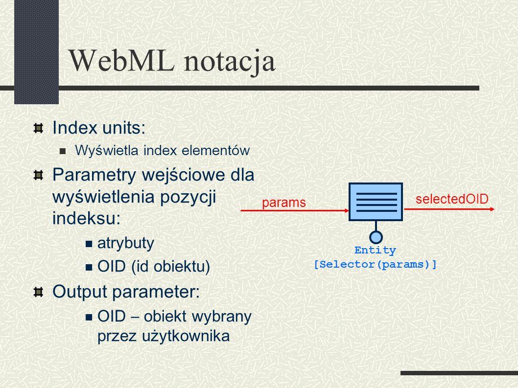 WebML notacja Index units: Wyświetla index elementów Parametry wejściowe dla wyświetlenia pozycji indeksu: atrybuty OID (id obiektu) Output parameter: OID – obiekt wybrany przez użytkownika Entity [Selector(params)] params selectedOID