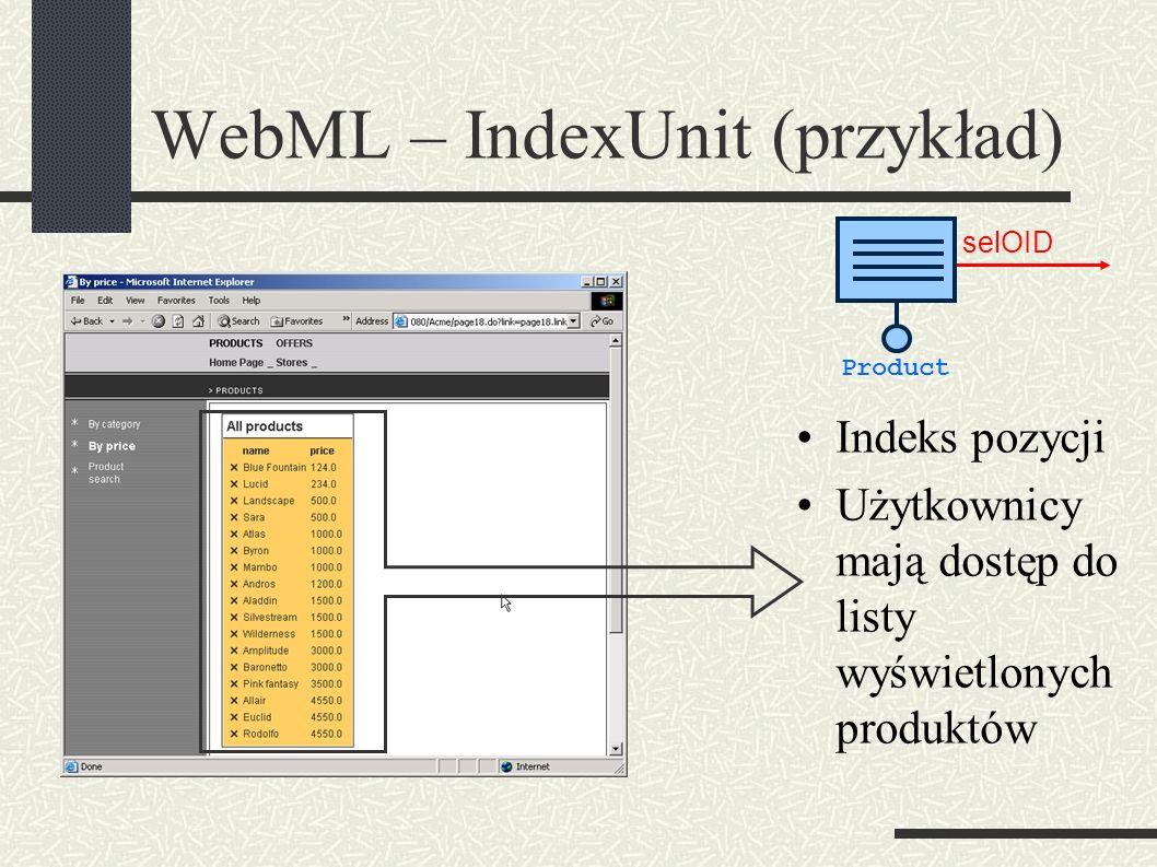 WebML – IndexUnit (przykład) Indeks pozycji Użytkownicy mają dostęp do listy wyświetlonych produktów Product selOID