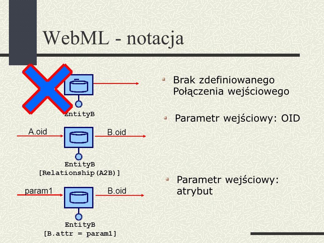 WebML - notacja