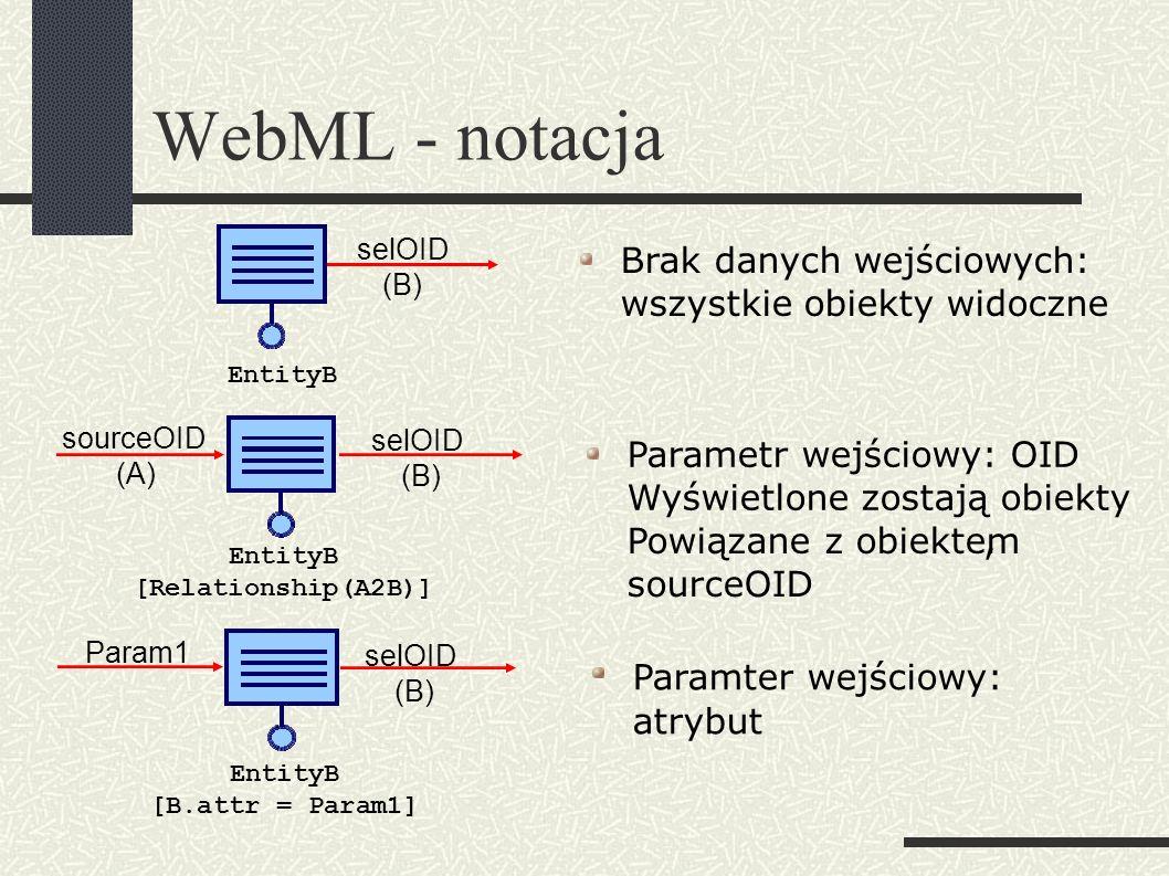 Brak danych wejściowych: wszystkie obiekty widoczne Parametr wejściowy: OID Wyświetlone zostają obiekty Powiązane z obiektem, sourceOID EntityB [Relationship(A2B)] sourceOID (A) selOID (B) EntityB Param1 selOID (B) Paramter wejściowy: atrybut