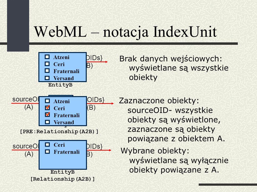 WebML – notacja IndexUnit Brak danych wejściowych: wyświetlane są wszystkie obiekty Zaznaczone obiekty: sourceOID- wszystkie obiekty są wyświetlone, zaznaczone są obiekty powiązane z obiektem A.
