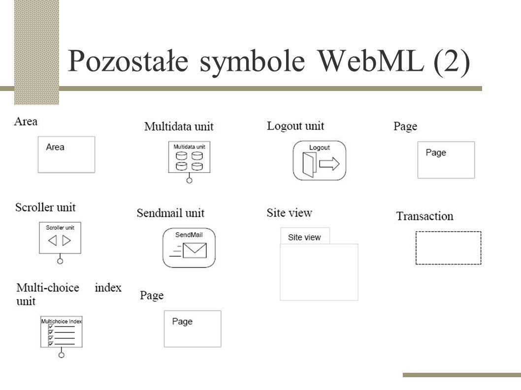 Pozostałe symbole WebML (2)