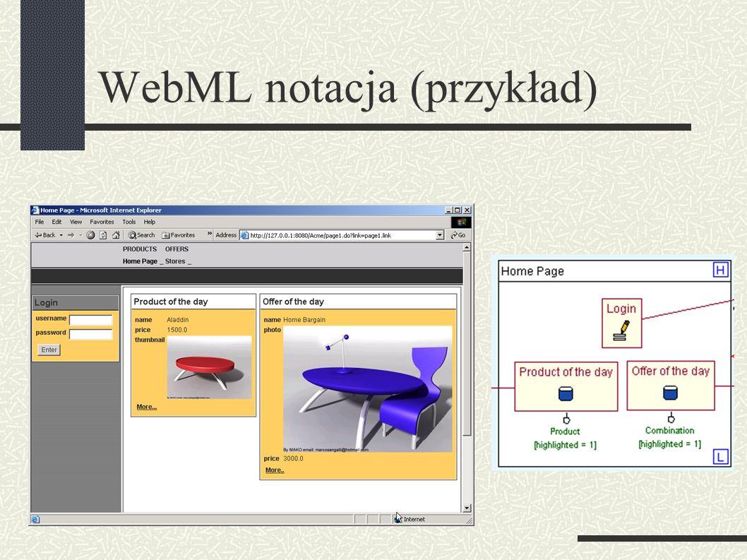 WebML notacja (przykład)