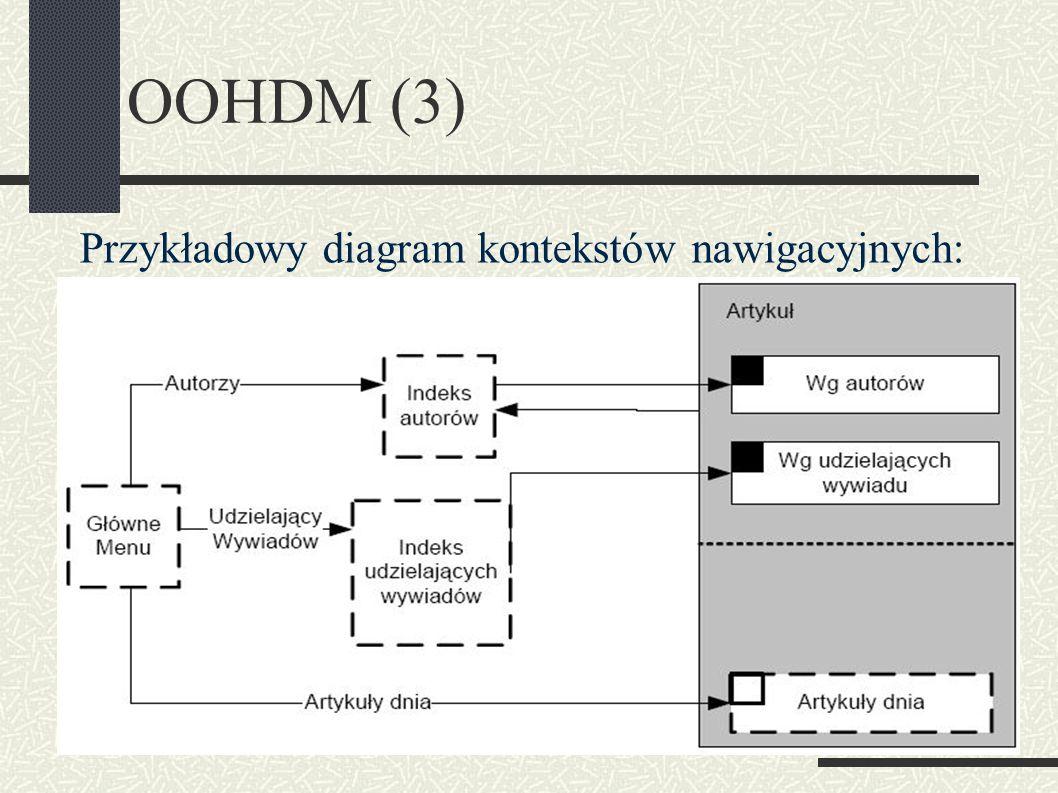 OOHDM (3) Przykładowy diagram kontekstów nawigacyjnych: