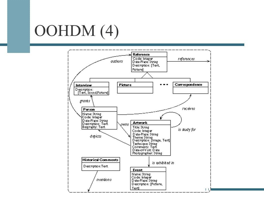 OOHDM (4)