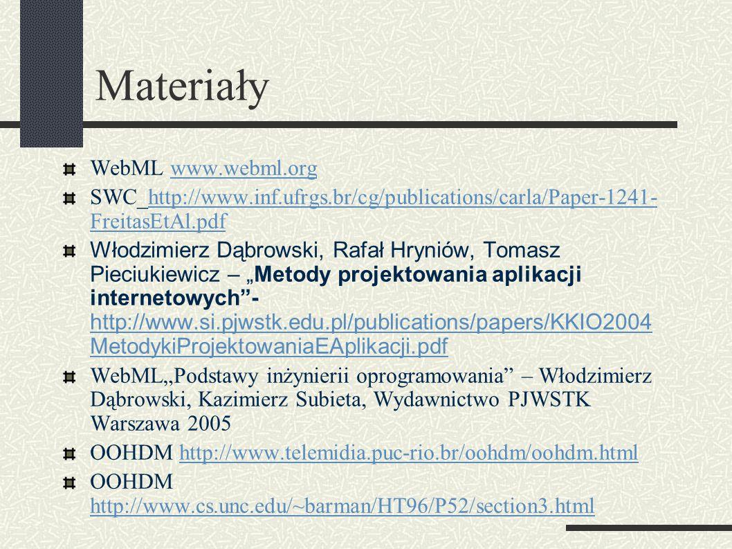"""Materiały WebML www.webml.orgwww.webml.org SWC_http://www.inf.ufrgs.br/cg/publications/carla/Paper-1241- FreitasEtAl.pdfhttp://www.inf.ufrgs.br/cg/publications/carla/Paper-1241- FreitasEtAl.pdf Włodzimierz Dąbrowski, Rafał Hryniów, Tomasz Pieciukiewicz – """"Metody projektowania aplikacji internetowych - http://www.si.pjwstk.edu.pl/publications/papers/KKIO2004 MetodykiProjektowaniaEAplikacji.pdf http://www.si.pjwstk.edu.pl/publications/papers/KKIO2004 MetodykiProjektowaniaEAplikacji.pdf WebML""""Podstawy inżynierii oprogramowania – Włodzimierz Dąbrowski, Kazimierz Subieta, Wydawnictwo PJWSTK Warszawa 2005 OOHDM http://www.telemidia.puc-rio.br/oohdm/oohdm.htmlhttp://www.telemidia.puc-rio.br/oohdm/oohdm.html OOHDM http://www.cs.unc.edu/~barman/HT96/P52/section3.html http://www.cs.unc.edu/~barman/HT96/P52/section3.html"""