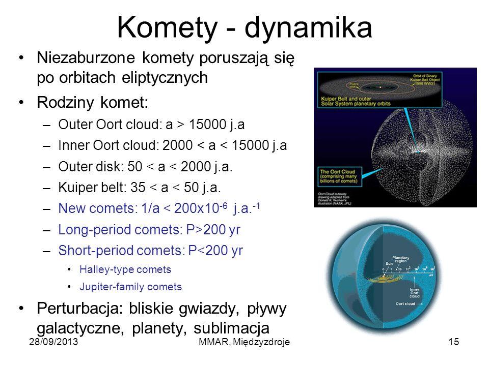 Komety - dynamika Niezaburzone komety poruszają się po orbitach eliptycznych Rodziny komet: –Outer Oort cloud: a > 15000 j.a –Inner Oort cloud: 2000 < a < 15000 j.a –Outer disk: 50 < a < 2000 j.a.