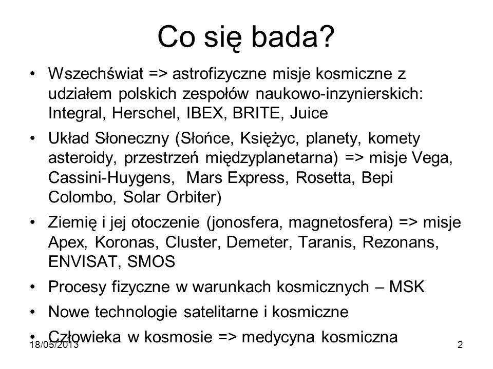 Co się bada? Wszechświat => astrofizyczne misje kosmiczne z udziałem polskich zespołów naukowo-inzynierskich: Integral, Herschel, IBEX, BRITE, Juice U