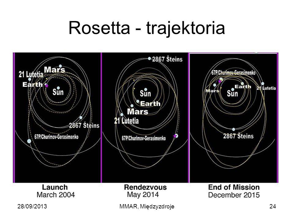 Rosetta - trajektoria 28/09/2013MMAR, Międzyzdroje24