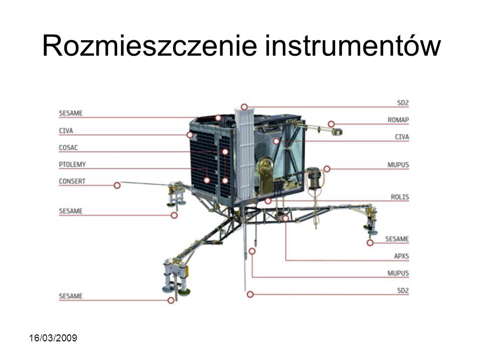 Rozmieszczenie instrumentów 16/03/2009