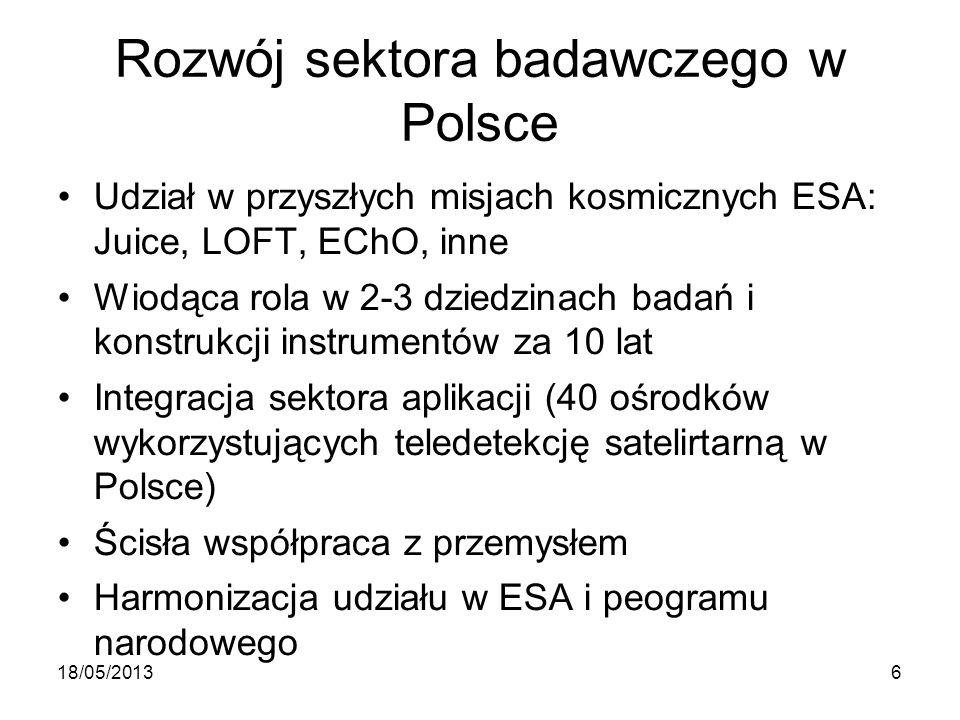 Rozwój sektora badawczego w Polsce Udział w przyszłych misjach kosmicznych ESA: Juice, LOFT, EChO, inne Wiodąca rola w 2-3 dziedzinach badań i konstrukcji instrumentów za 10 lat Integracja sektora aplikacji (40 ośrodków wykorzystujących teledetekcję satelirtarną w Polsce) Ścisła współpraca z przemysłem Harmonizacja udziału w ESA i peogramu narodowego 18/05/20136