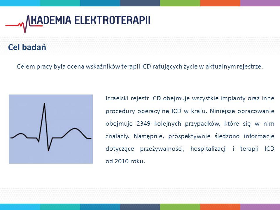 Izraelski rejestr ICD obejmuje wszystkie implanty oraz inne procedury operacyjne ICD w kraju.