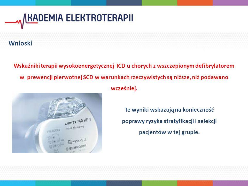 Wskaźniki terapii wysokoenergetycznej ICD u chorych z wszczepionym defibrylatorem w prewencji pierwotnej SCD w warunkach rzeczywistych są niższe, niż podawano wcześniej.