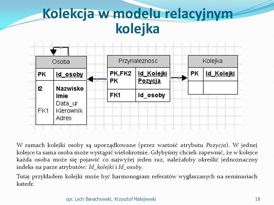 Kolekcja w modelu relacyjnym kolejka W ramach kolejki osoby są uporządkowane (przez wartość atrybutu Pozycja). W jednej kolejce ta sama osoba może wys