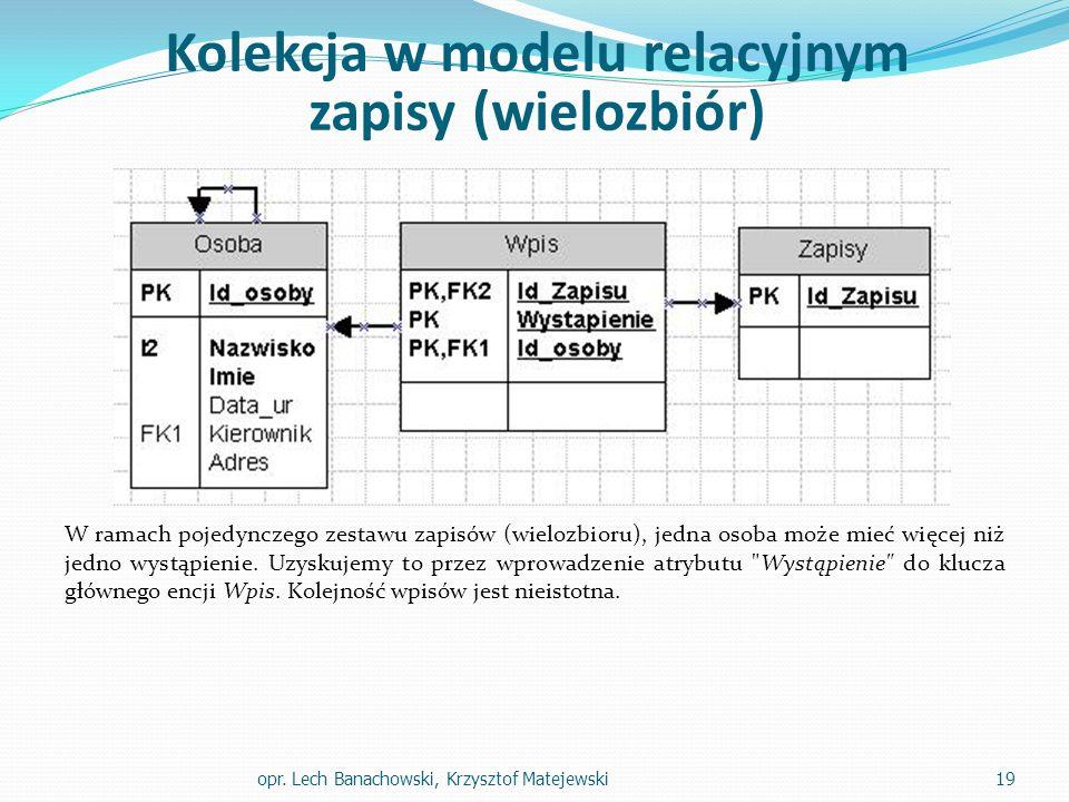 Kolekcja w modelu relacyjnym zapisy (wielozbiór) W ramach pojedynczego zestawu zapisów (wielozbioru), jedna osoba może mieć więcej niż jedno wystąpien
