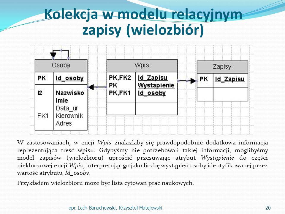 Kolekcja w modelu relacyjnym zapisy (wielozbiór) W zastosowaniach, w encji Wpis znalazłaby się prawdopodobnie dodatkowa informacja reprezentująca treść wpisu.