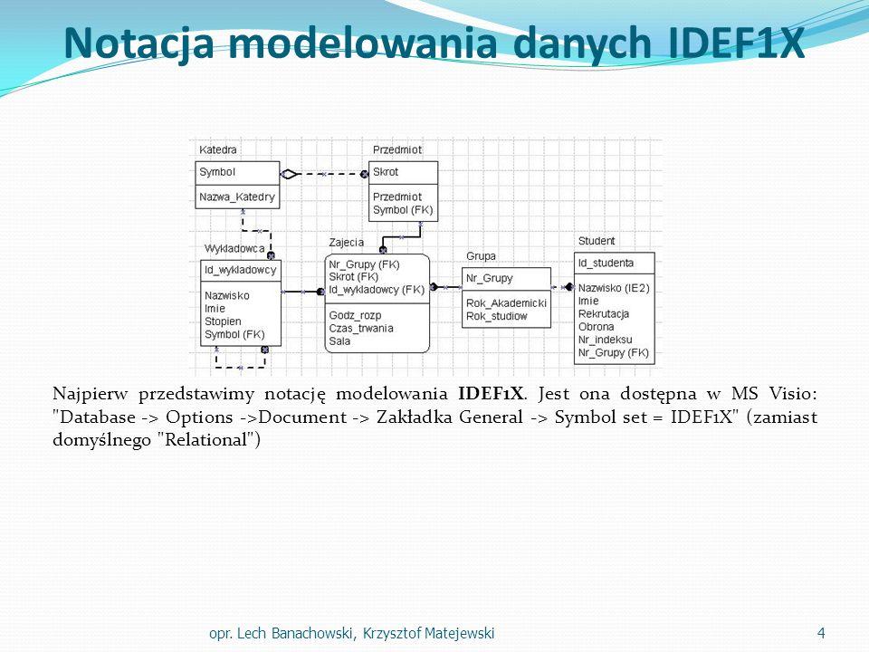 Notacja modelowania danych IDEF1X Najpierw przedstawimy notację modelowania IDEF1X. Jest ona dostępna w MS Visio: