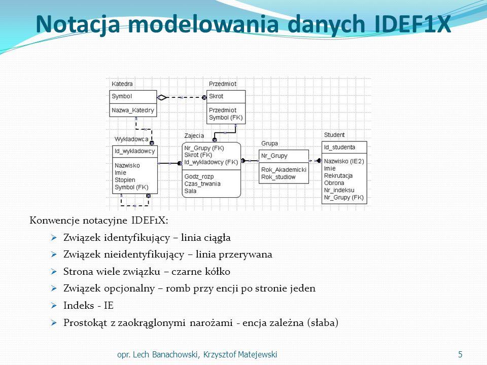 Notacja modelowania danych IDEF1X Konwencje notacyjne IDEF1X:  Związek identyfikujący – linia ciągła  Związek nieidentyfikujący – linia przerywana  Strona wiele związku – czarne kółko  Związek opcjonalny – romb przy encji po stronie jeden  Indeks - IE  Prostokąt z zaokrąglonymi narożami - encja zależna (słaba) opr.