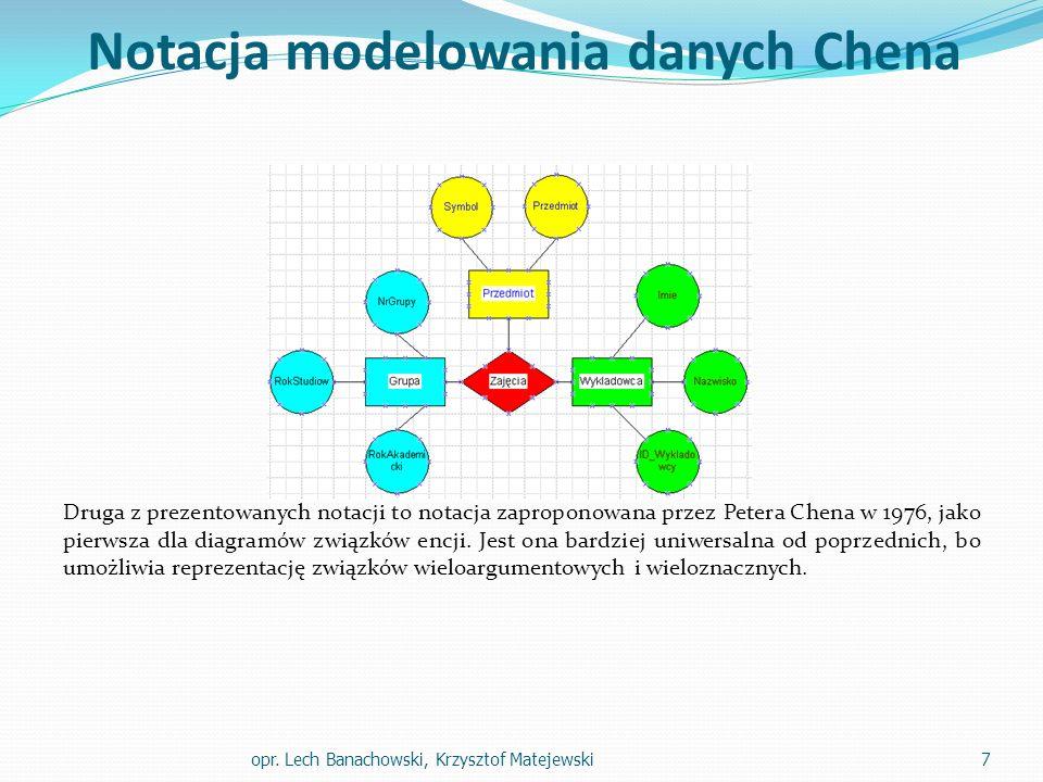Notacja modelowania danych Chena Druga z prezentowanych notacji to notacja zaproponowana przez Petera Chena w 1976, jako pierwsza dla diagramów związków encji.