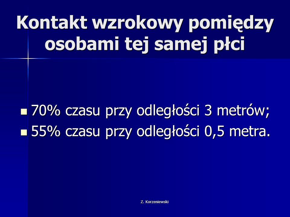 Z. Korzeniewski Kontakt wzrokowy pomiędzy osobami tej samej płci 70% czasu przy odległości 3 metrów; 70% czasu przy odległości 3 metrów; 55% czasu prz