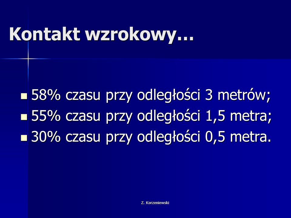 Z. Korzeniewski Kontakt wzrokowy… 58% czasu przy odległości 3 metrów; 58% czasu przy odległości 3 metrów; 55% czasu przy odległości 1,5 metra; 55% cza