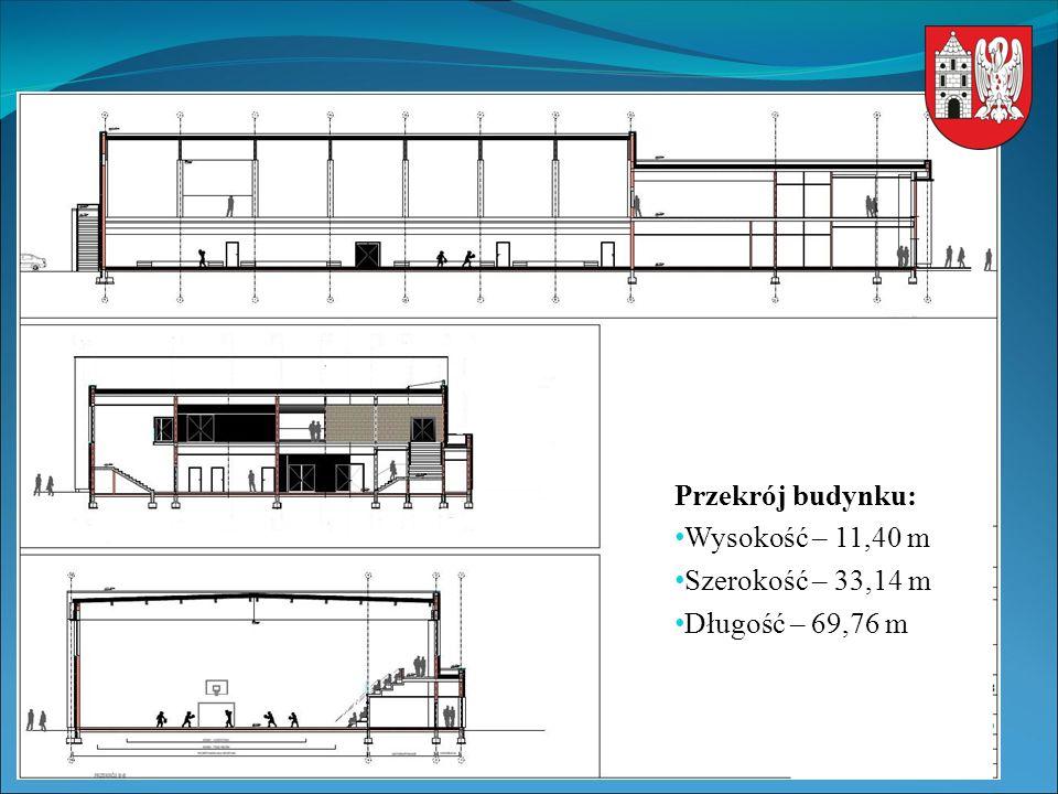 Przekrój budynku: Wysokość – 11,40 m Szerokość – 33,14 m Długość – 69,76 m