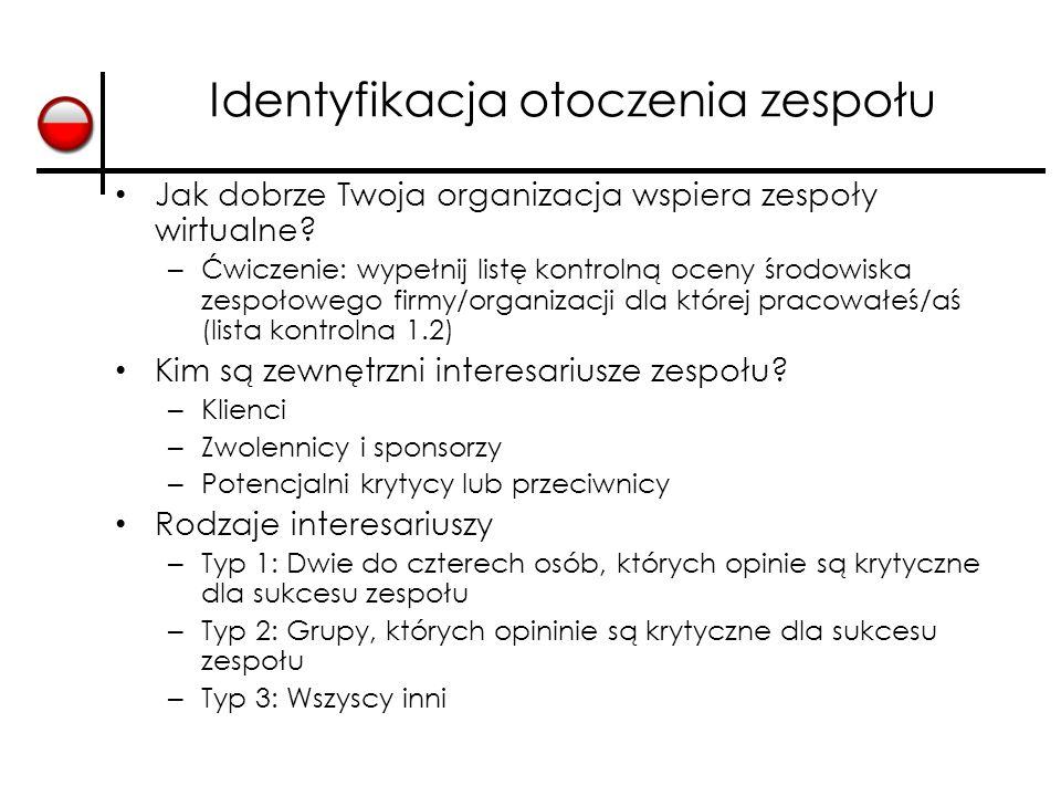 Identyfikacja otoczenia zespołu Jak dobrze Twoja organizacja wspiera zespoły wirtualne? – Ćwiczenie: wypełnij listę kontrolną oceny środowiska zespoło