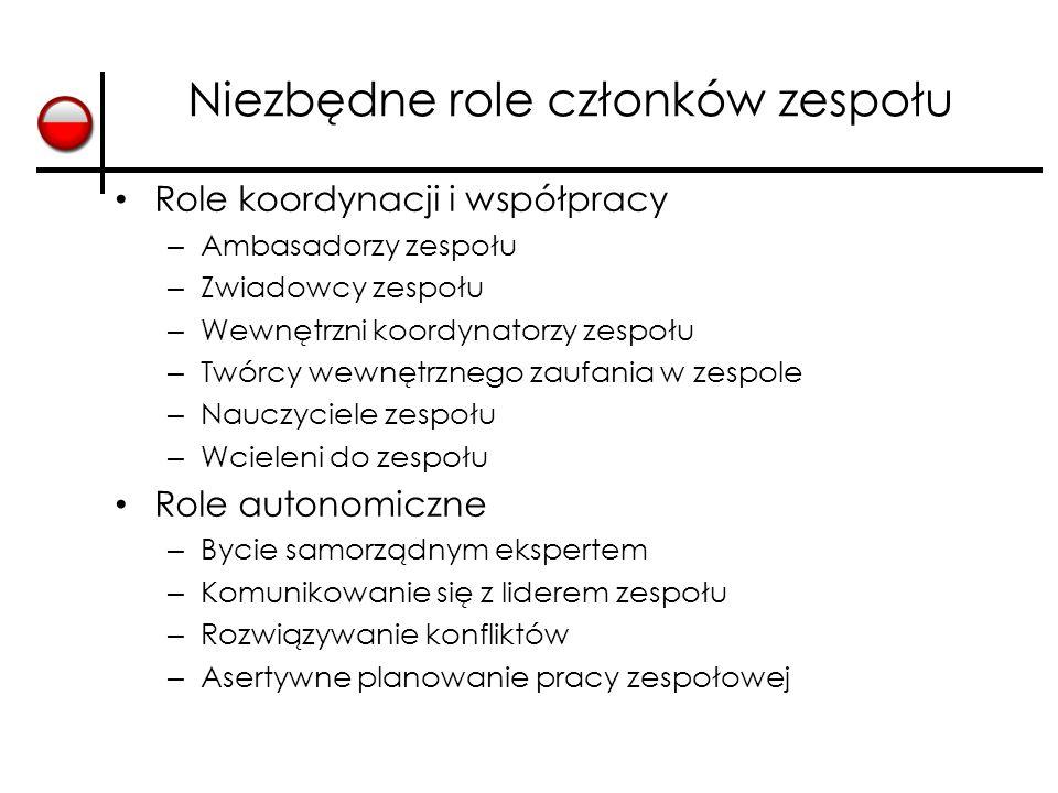 Niezbędne role członków zespołu Role koordynacji i współpracy – Ambasadorzy zespołu – Zwiadowcy zespołu – Wewnętrzni koordynatorzy zespołu – Twórcy wewnętrznego zaufania w zespole – Nauczyciele zespołu – Wcieleni do zespołu Role autonomiczne – Bycie samorządnym ekspertem – Komunikowanie się z liderem zespołu – Rozwiązywanie konfliktów – Asertywne planowanie pracy zespołowej