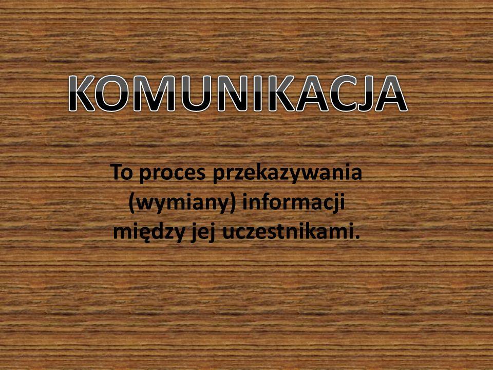 To proces przekazywania (wymiany) informacji między jej uczestnikami.