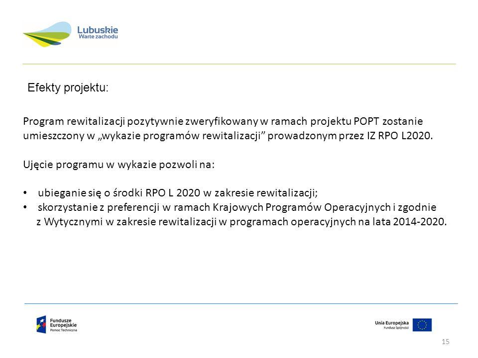 """Efekty projektu: Program rewitalizacji pozytywnie zweryfikowany w ramach projektu POPT zostanie umieszczony w """"wykazie programów rewitalizacji prowadzonym przez IZ RPO L2020."""