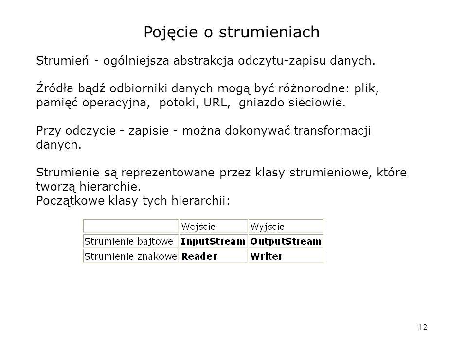 12 Pojęcie o strumieniach Strumień - ogólniejsza abstrakcja odczytu-zapisu danych.
