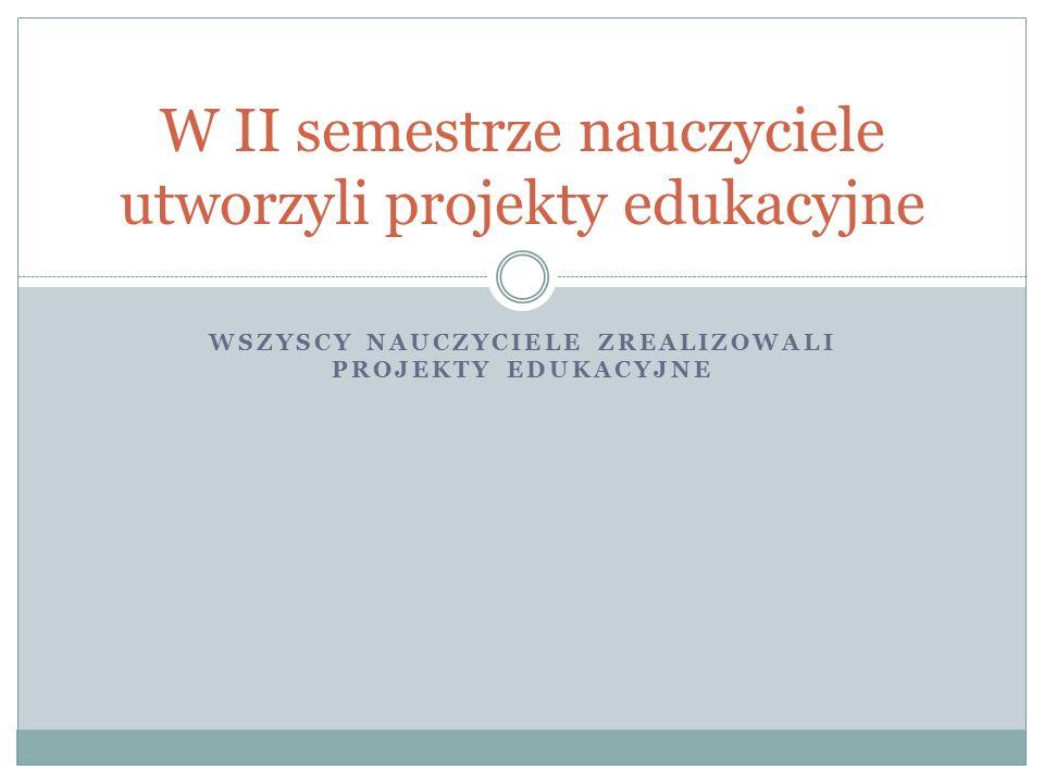 """Szkoła Podstawowa Projekt edukacyjny 1 """"Let's get together nauczyciel prowadzący Małgorzata Lipińska, uczniowie uczestniczący w projekcie: kl."""