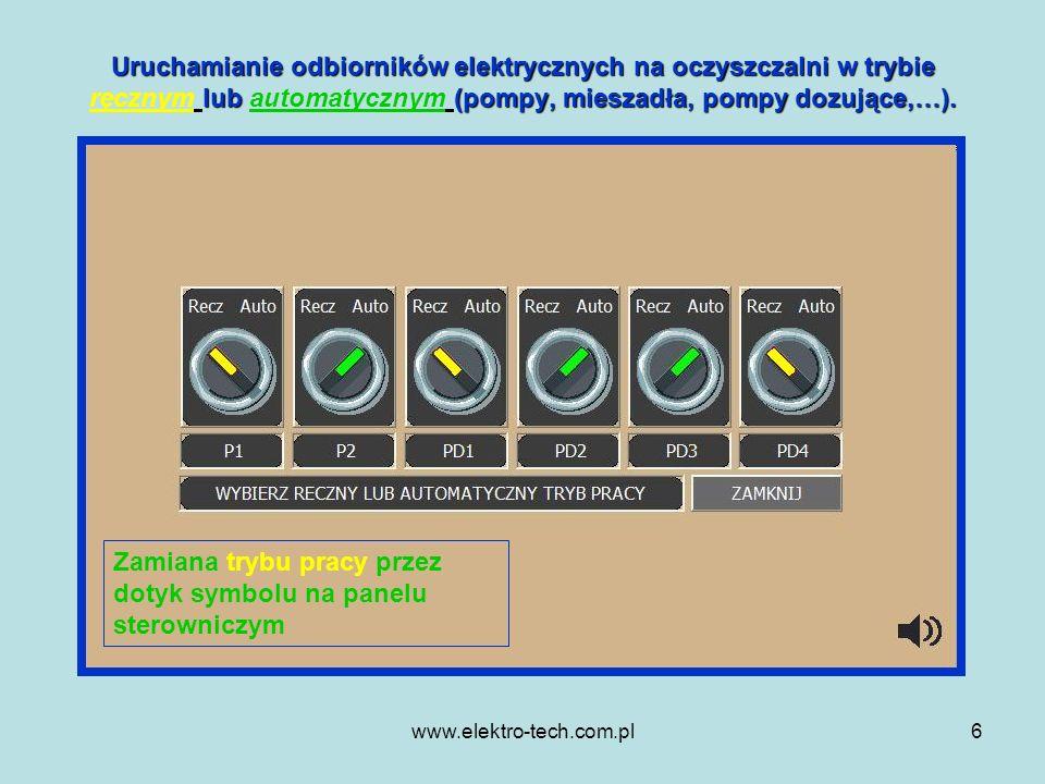 www.elektro-tech.com.pl6 Uruchamianie odbiorników elektrycznych na oczyszczalni w trybie lub(pompy, mieszadła, pompy dozujące,…). Uruchamianie odbiorn