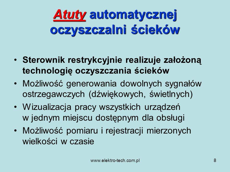 www.elektro-tech.com.pl8 Atuty automatycznej oczyszczalni ścieków Sterownik restrykcyjnie realizuje założoną technologię oczyszczania ścieków Możliwoś
