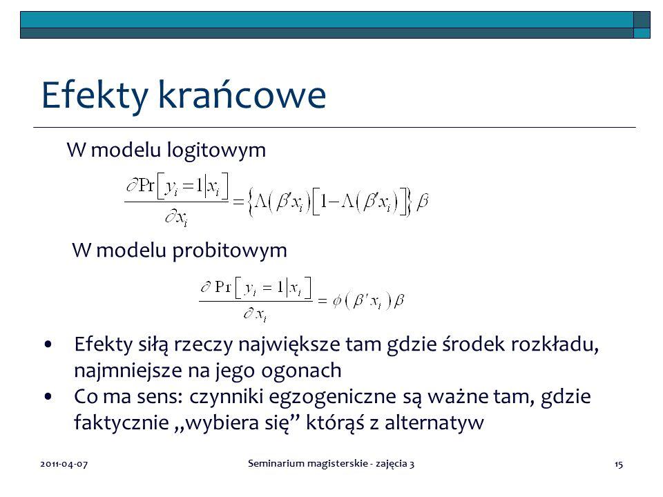2011-04-07Seminarium magisterskie - zajęcia 315 Efekty krańcowe W modelu logitowym W modelu probitowym Efekty siłą rzeczy największe tam gdzie środek