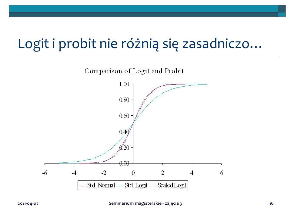 2011-04-07Seminarium magisterskie - zajęcia 316 Logit i probit nie różnią się zasadniczo…