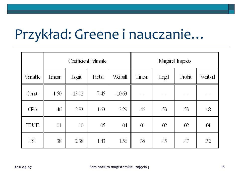 2011-04-07Seminarium magisterskie - zajęcia 318 Przykład: Greene i nauczanie…