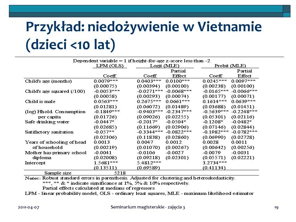 2011-04-07Seminarium magisterskie - zajęcia 319 Przykład: niedożywienie w Vietnamie (dzieci <10 lat)