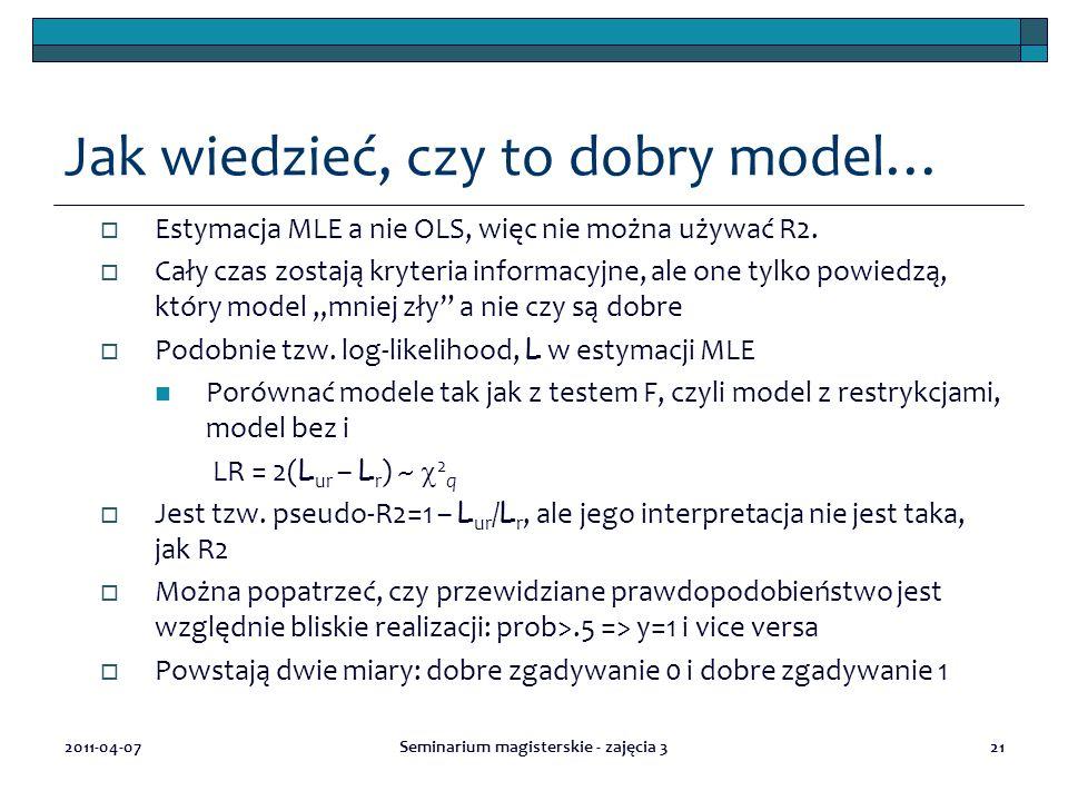 2011-04-07Seminarium magisterskie - zajęcia 321 Jak wiedzieć, czy to dobry model…  Estymacja MLE a nie OLS, więc nie można używać R2.  Cały czas zos