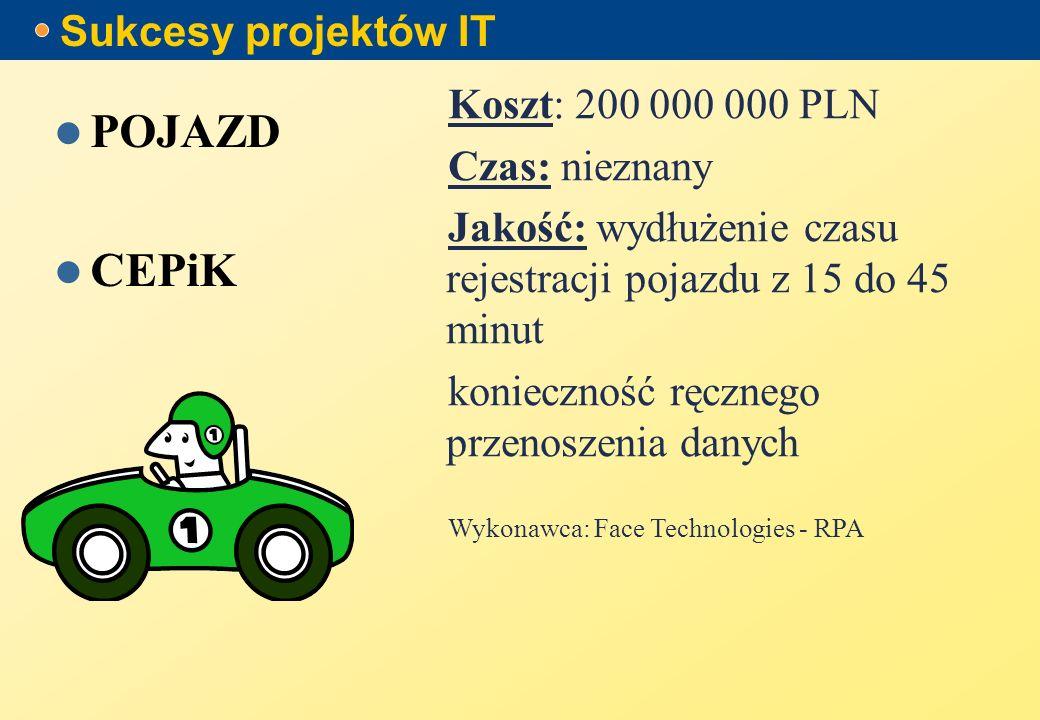 Sukcesy projektów IT Koszt: 200 000 000 PLN Czas: nieznany Jakość: wydłużenie czasu rejestracji pojazdu z 15 do 45 minut konieczność ręcznego przenoszenia danych Wykonawca: Face Technologies - RPA POJAZD CEPiK