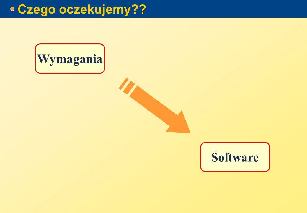 Czego oczekujemy Wymagania Software